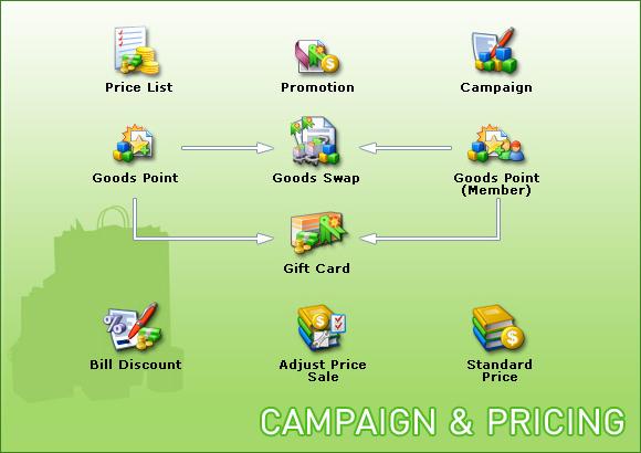 Campaign & Pricing